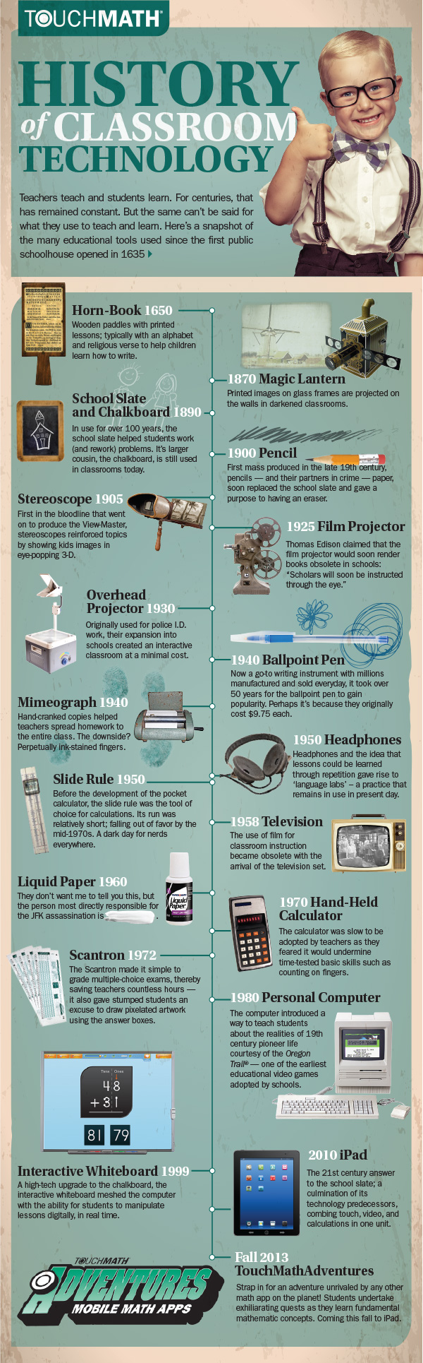 history-of-classroom-technology