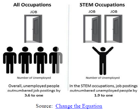 RTEmagicC_STEM_CTE_graphic