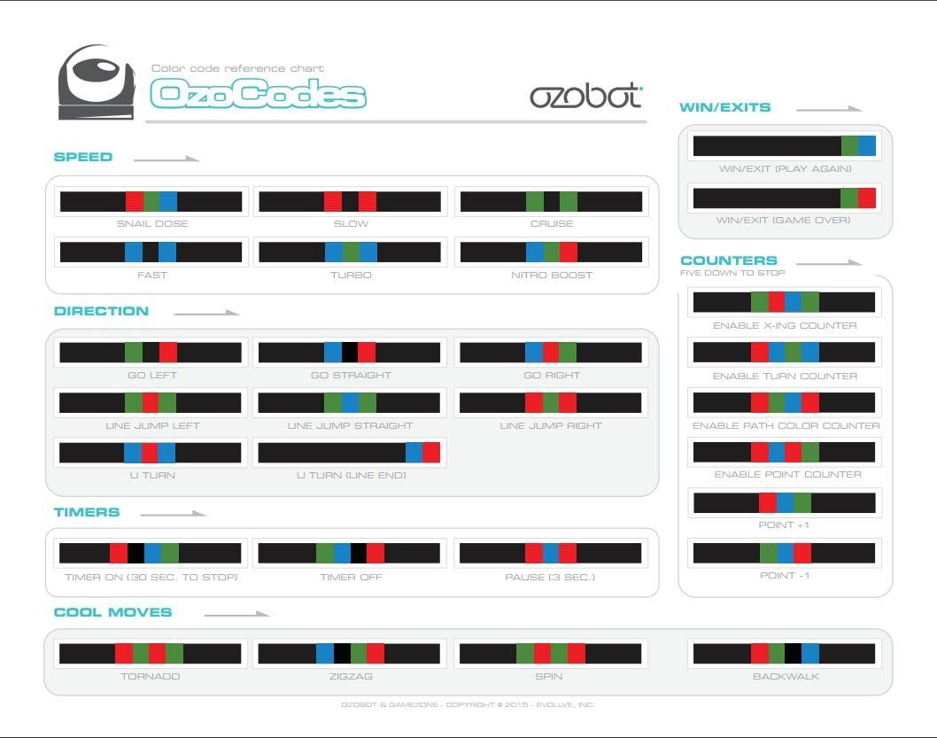 Ozobot codes