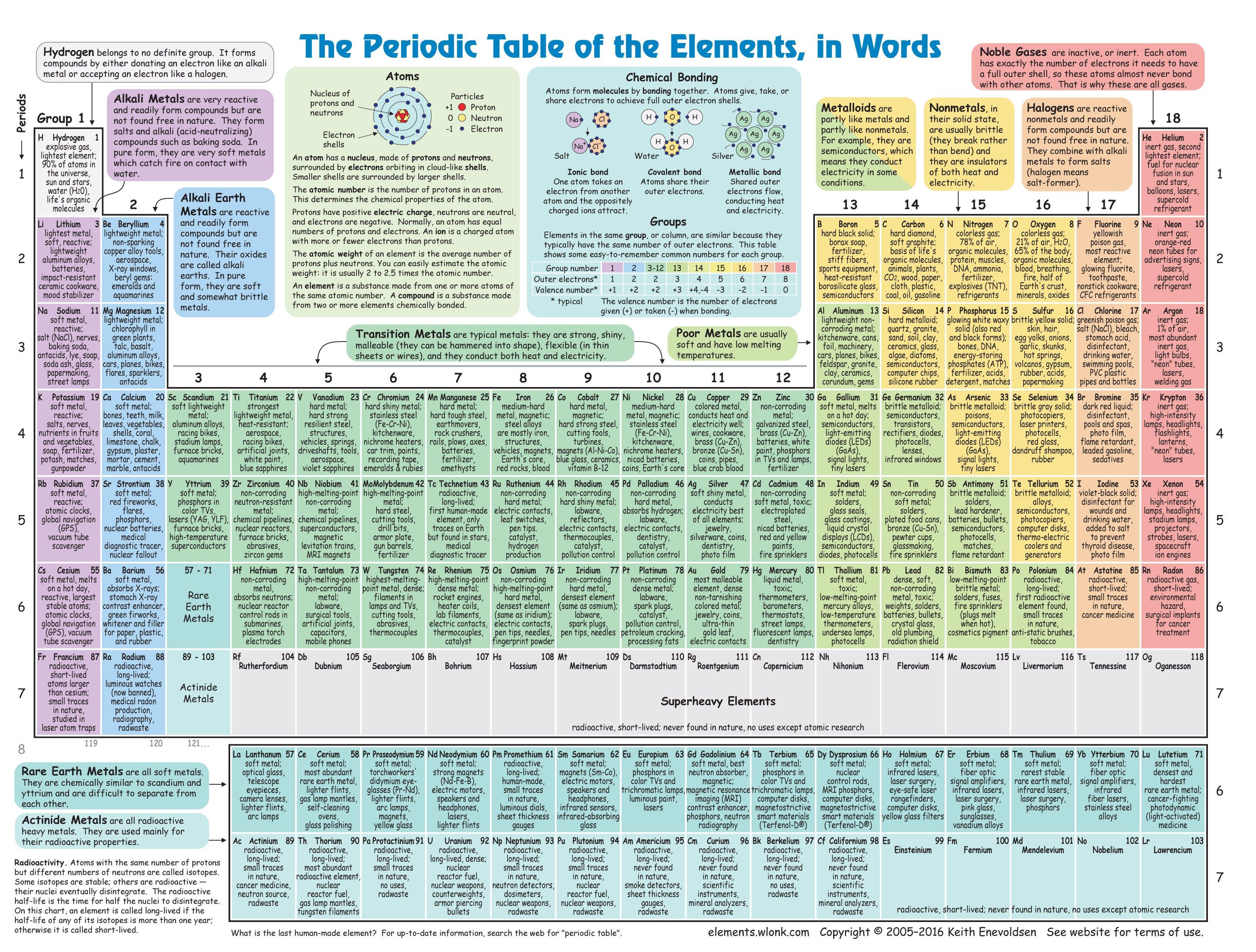 Elements_Pics_11x8-2no2.jpg