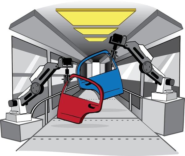 roboticarm-productionline