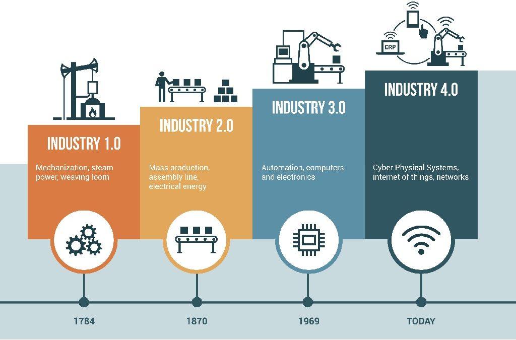 Industry4point0-1024x675.jpg