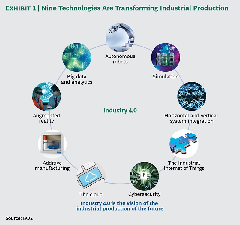 Industry_40_ex01_large_tcm-61615.jpg