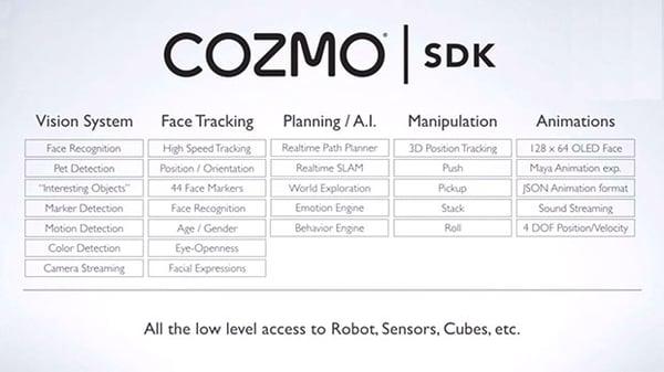 RobotLAB-Cozmo-SDK