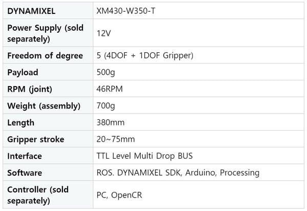 specs-RM-X52-TNM