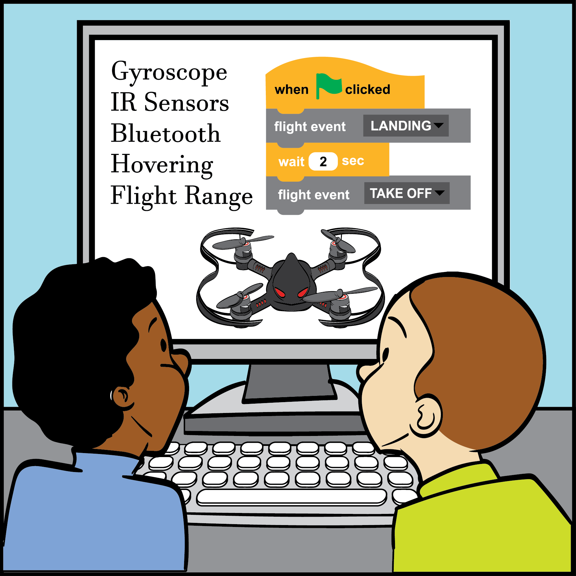 Codrone Programming - Best Pictures and Model Of Drone