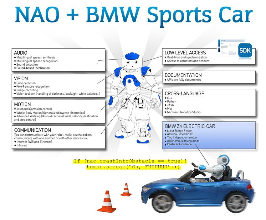 NAO Car